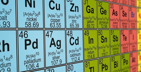 Make Your Childhood Science Teacher Proud by Matching These Periodic Table Elements to Their Sign