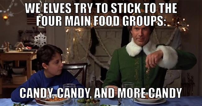 Christmas Memes Elf.Let Us Help You Make Your Own Elf Meme